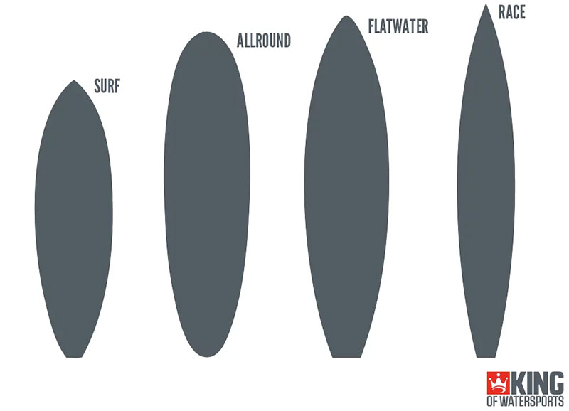 SUP Board Styles